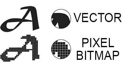 vector y pixel fuente