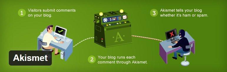 pluging wordpress akismet