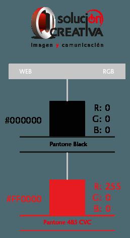el logotipo y los colores web