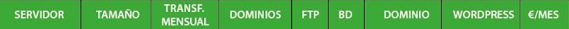 tabla hosting servidores pagando cabecera