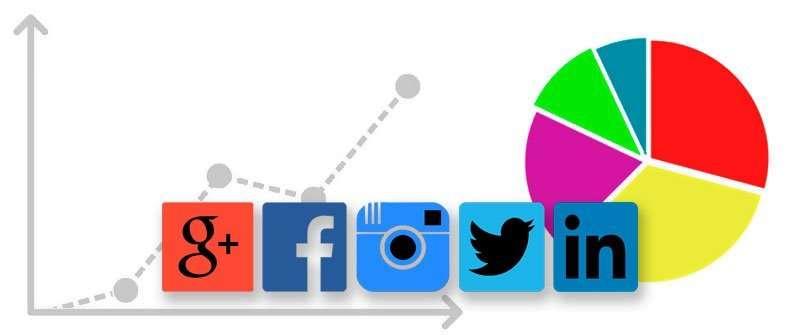 Audiencia o share, Influencers y publicidad en Redes Sociales