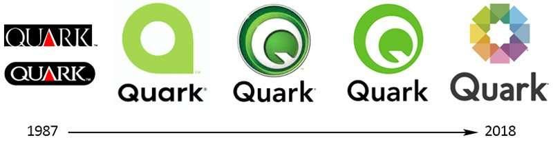 evolución logo Quark de quarkxpress