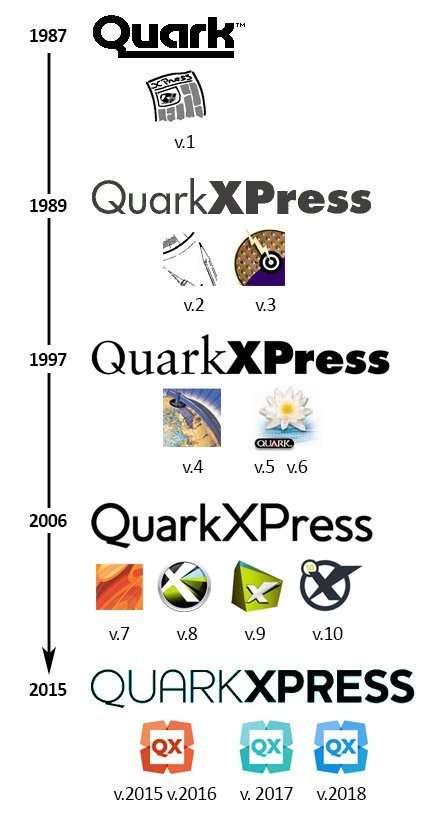 Logos quarkxpress